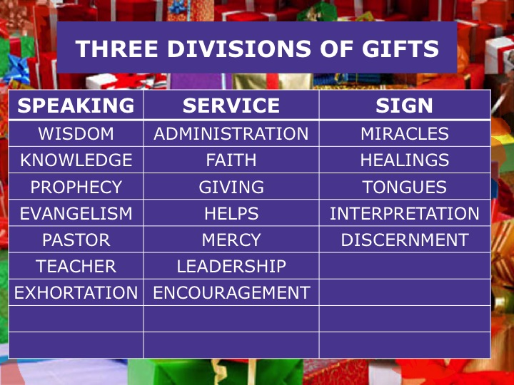 18-three-division-of-gifts