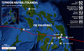 Haiyan Path of Destruction