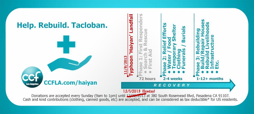 Typhoon Haiyan / Yolanda Relief - Help Rebuild Tacloban